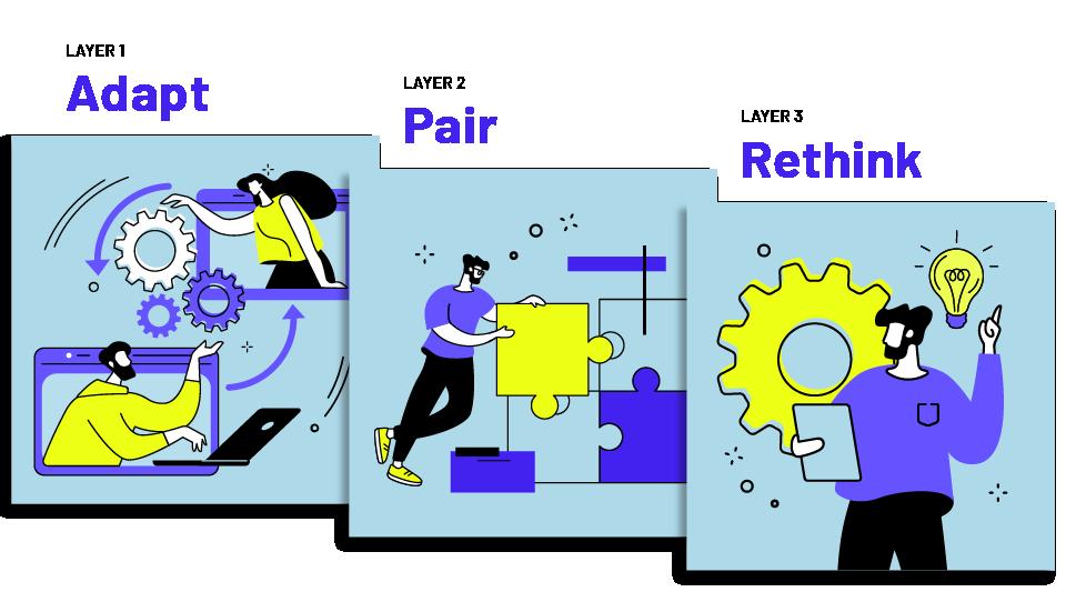 Adaptive CRE Blog Graphic-03 (1)