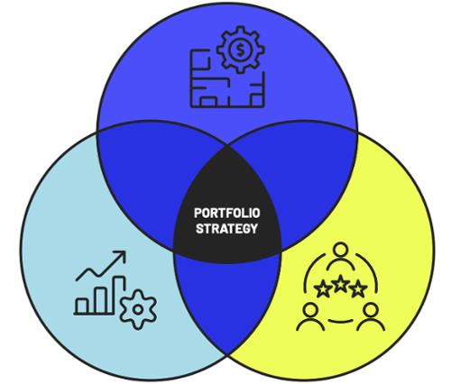 Real Estate Portfolio Analysis-1